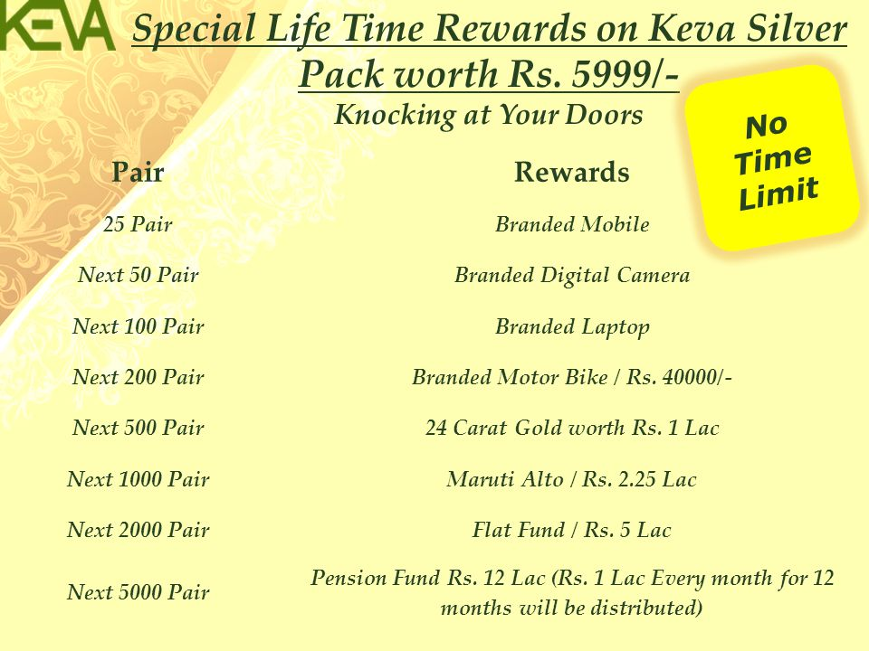 Special Life Time Rewards on Keva Silver Pack worth Rs. 5999/-