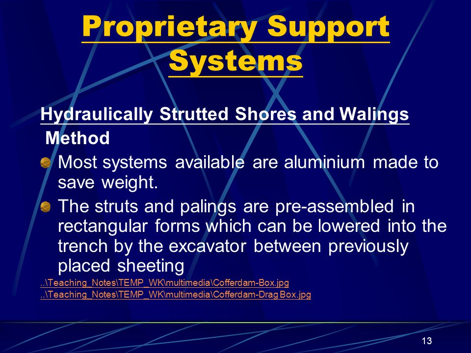 Proprietary Support Systems