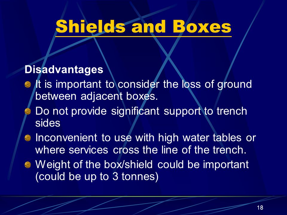 Shields and Boxes Disadvantages