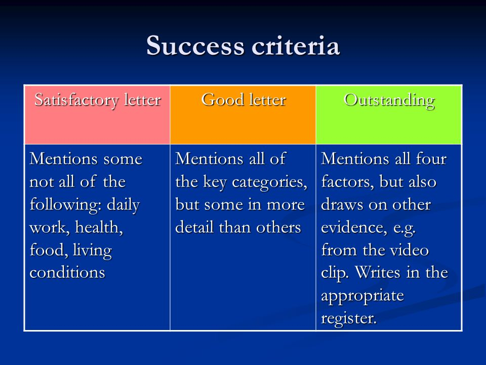 Success criteria Satisfactory letter Good letter Outstanding