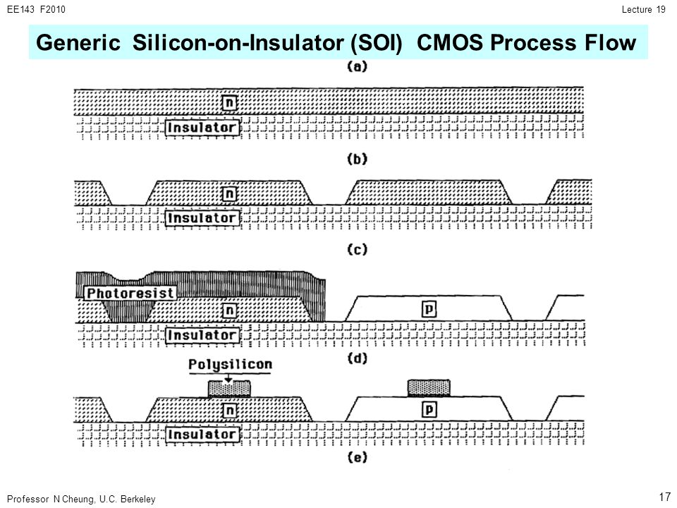 Generic Silicon-on-Insulator (SOI) CMOS Process Flow