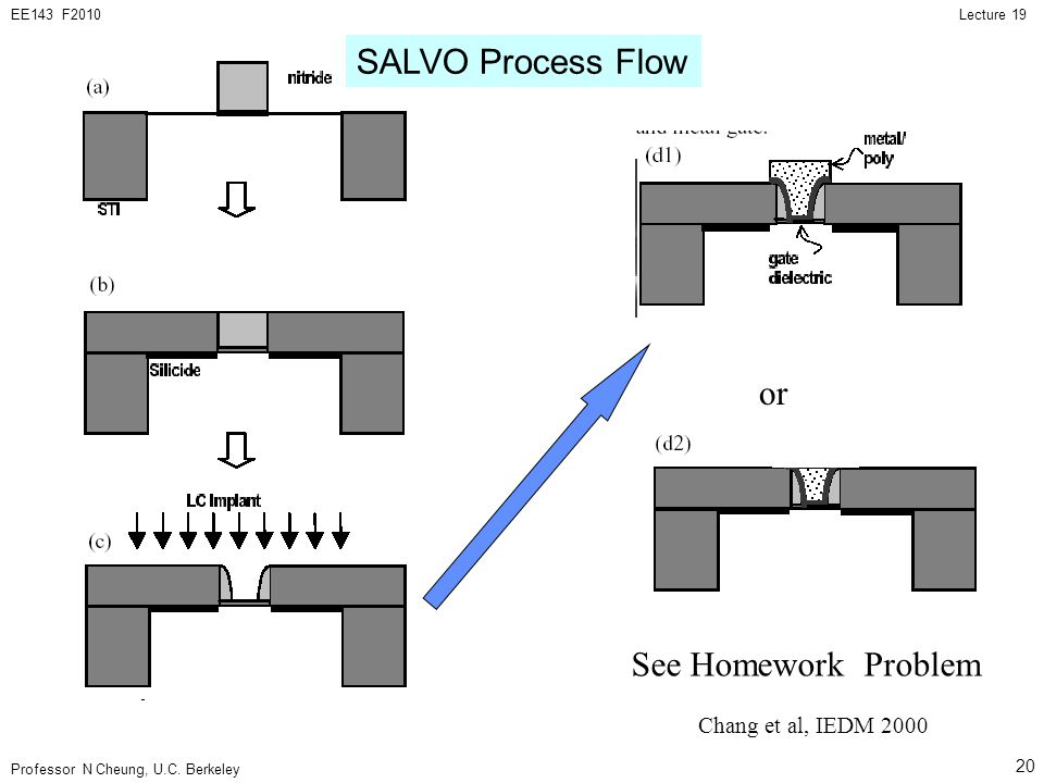 SALVO Process Flow or See Homework Problem Chang et al, IEDM 2000 20