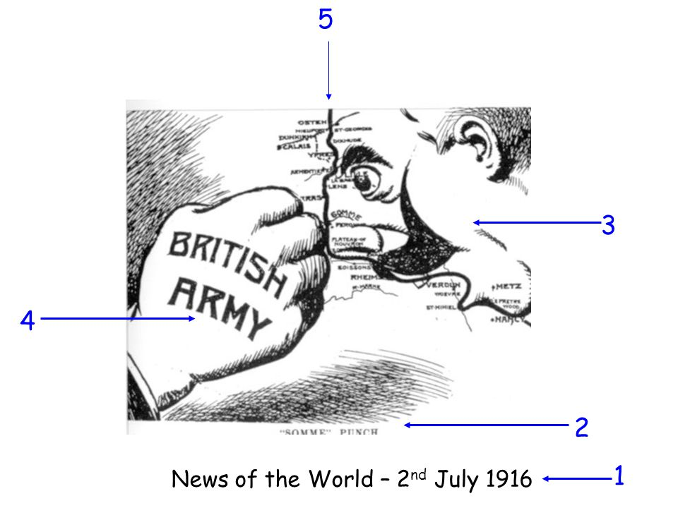 News of the World – 2nd July 1916