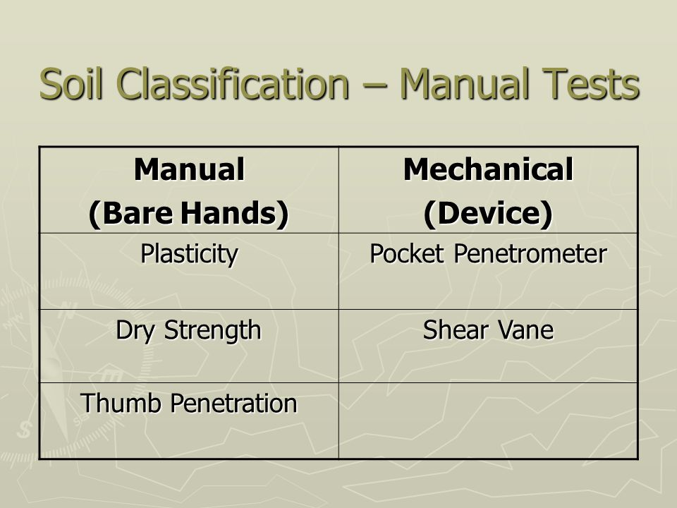 Soil Classification – Manual Tests