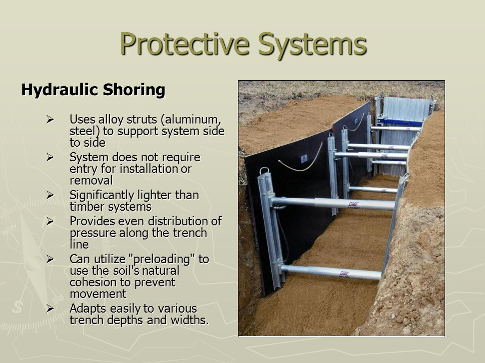 Protective Systems Hydraulic Shoring