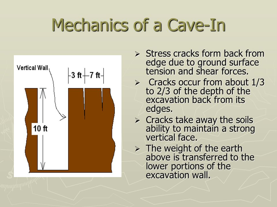 Mechanics of a Cave-In Stress cracks form back from edge due to ground surface tension and shear forces.