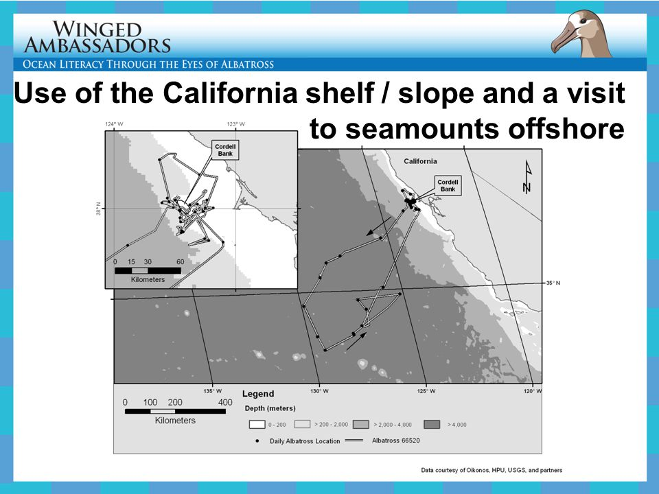 Use of the California shelf / slope and a visit to seamounts offshore