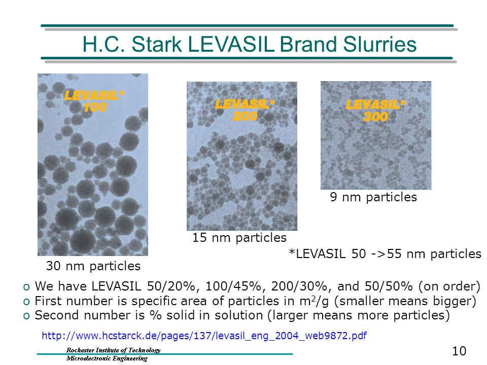 H.C. Stark LEVASIL Brand Slurries
