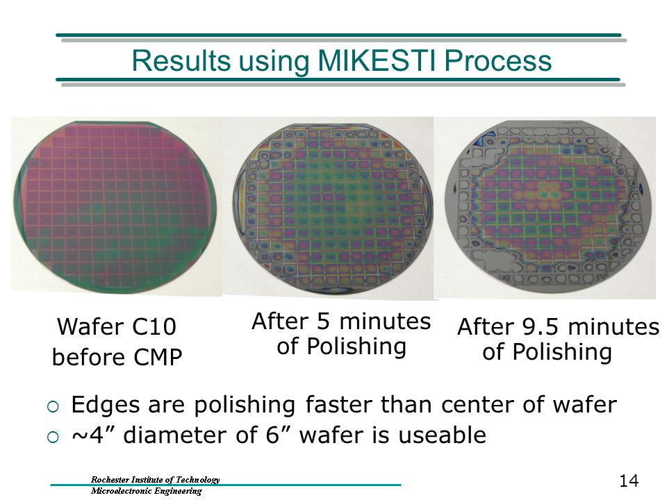 Results using MIKESTI Process