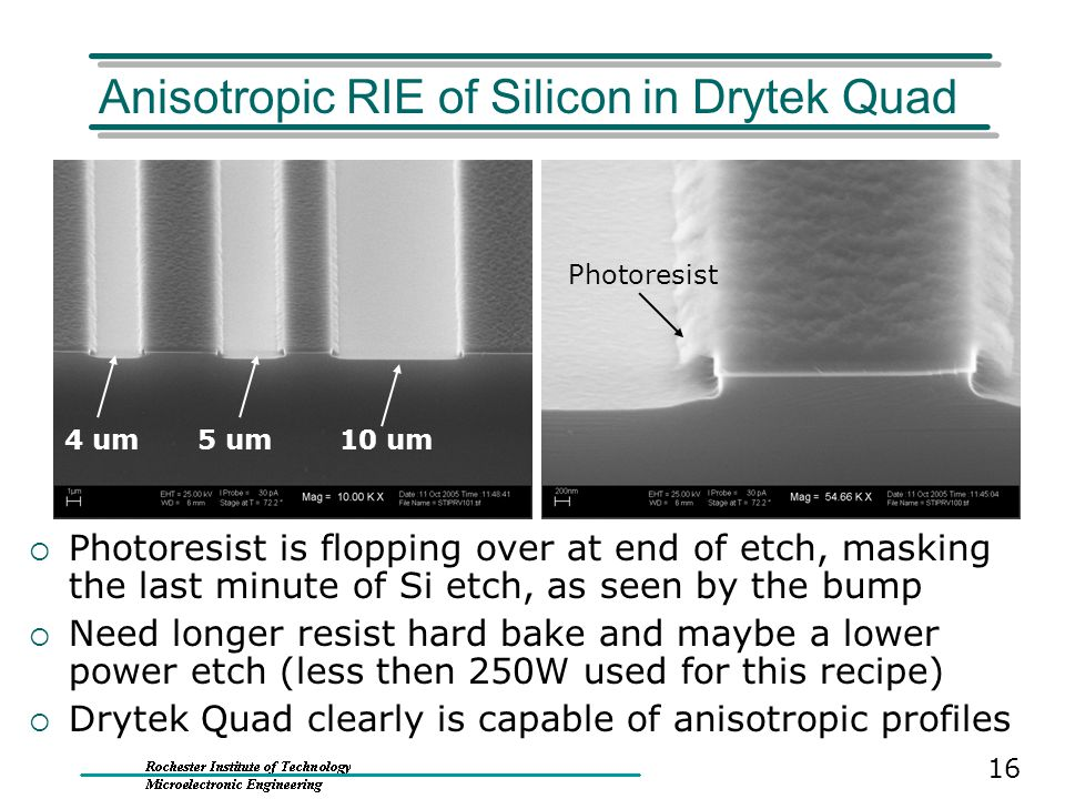 Anisotropic RIE of Silicon in Drytek Quad