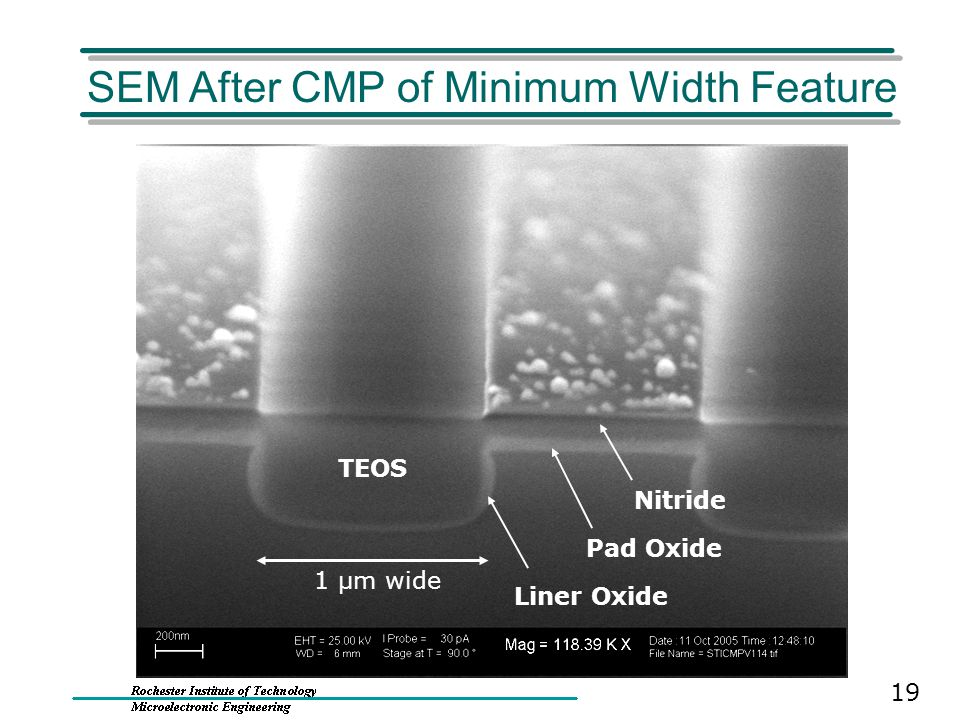 SEM After CMP of Minimum Width Feature