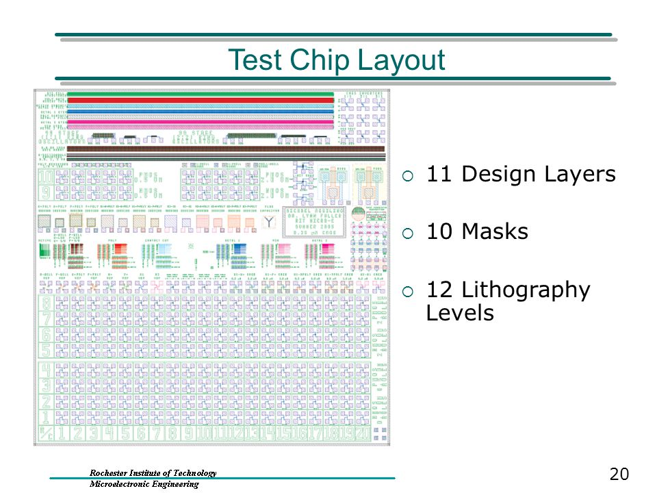 Test Chip Layout 11 Design Layers 10 Masks 12 Lithography Levels 20