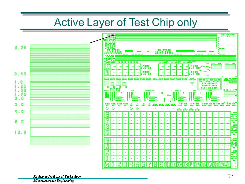 Active Layer of Test Chip only