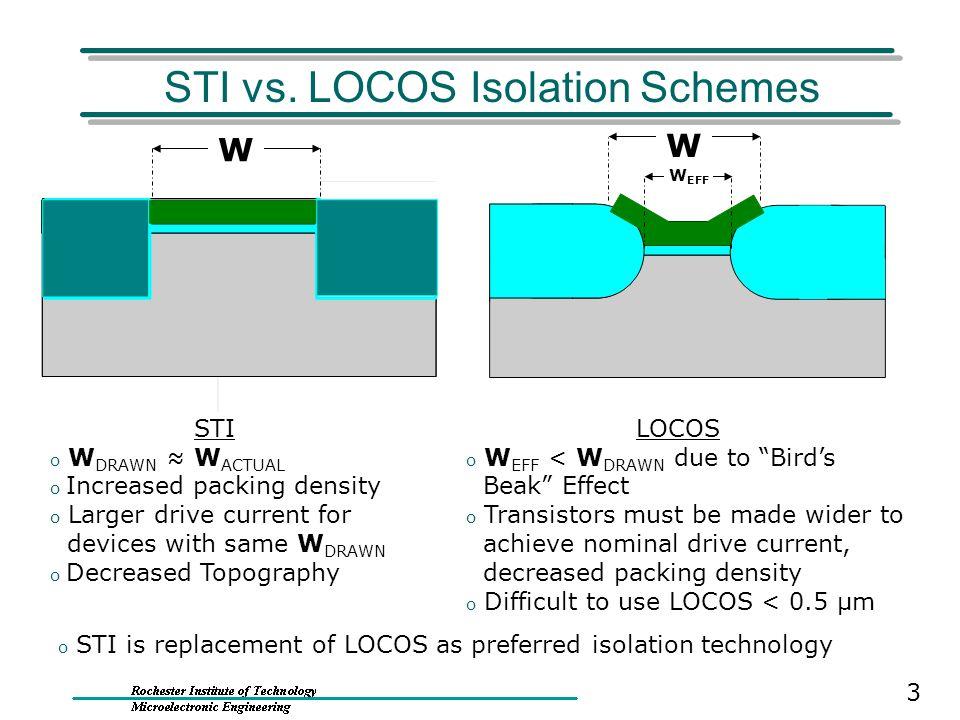 STI vs. LOCOS Isolation Schemes
