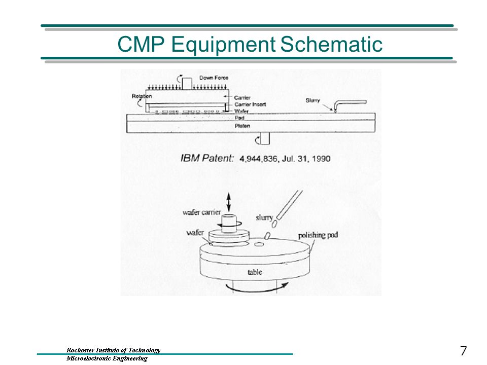 CMP Equipment Schematic