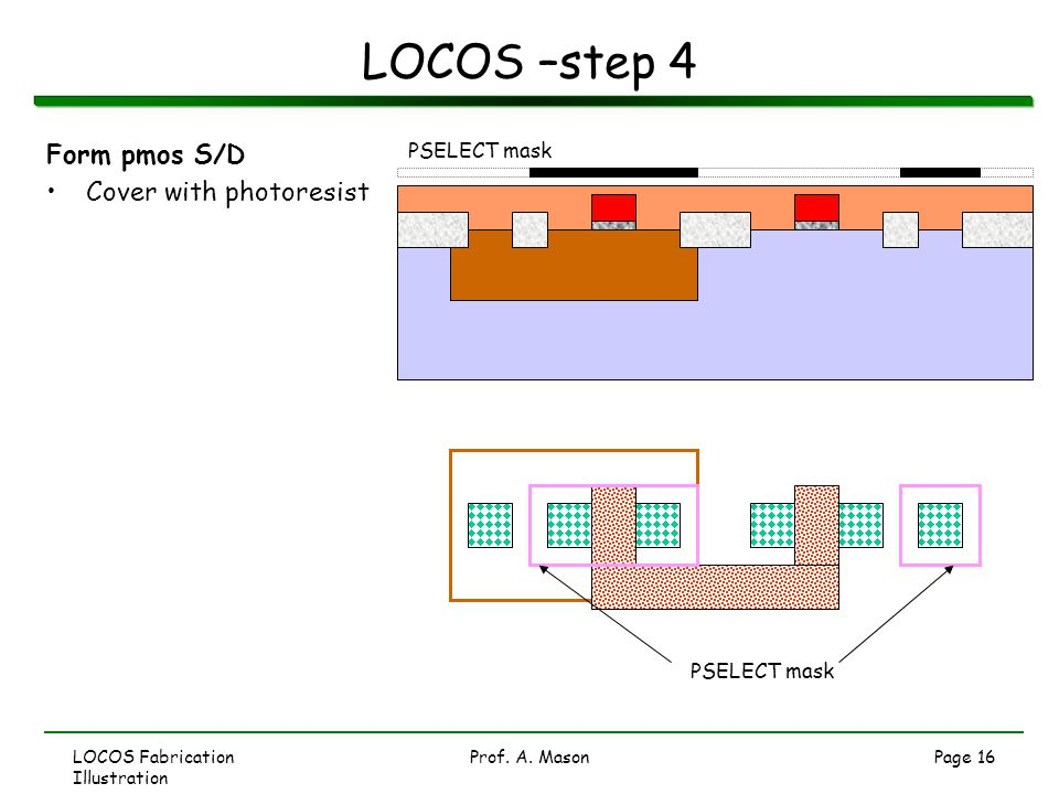 LOCOS –step 4 Form pmos S/D Cover with photoresist PSELECT mask