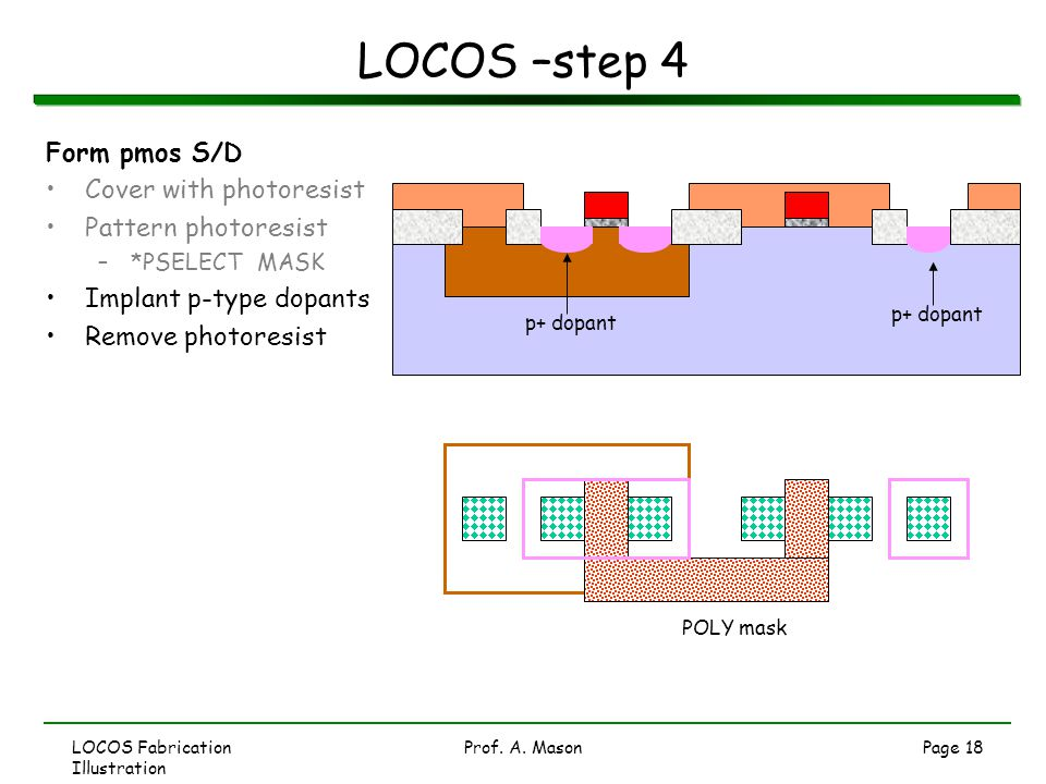 LOCOS –step 4 Form pmos S/D Cover with photoresist Pattern photoresist