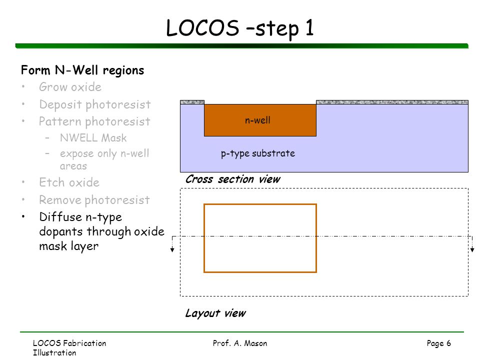 LOCOS –step 1 Form N-Well regions Grow oxide Deposit photoresist