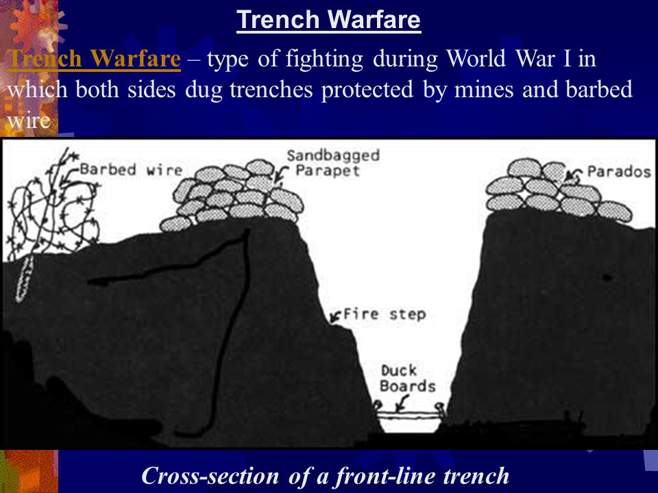 Cross-section of a front-line trench