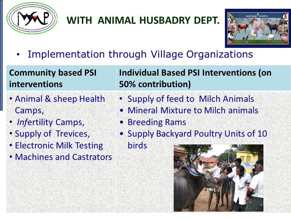 WITH ANIMAL HUSBADRY DEPT.