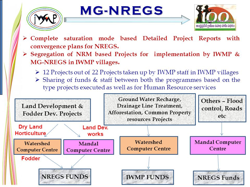 MG-NREGS Complete saturation mode based Detailed Project Reports with convergence plans for NREGS.
