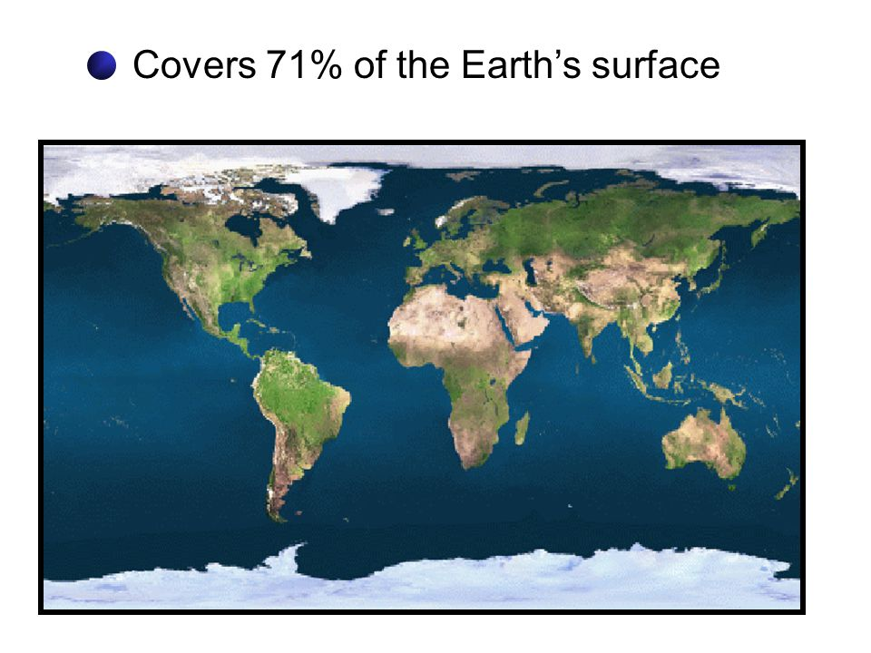 Covers 71% of the Earth's surface