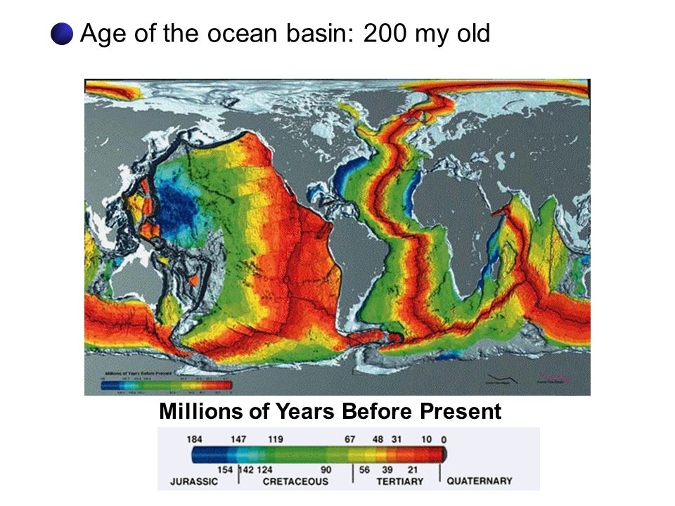 Age of the ocean basin: 200 my old