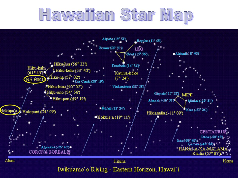 Hawaiian Star Map
