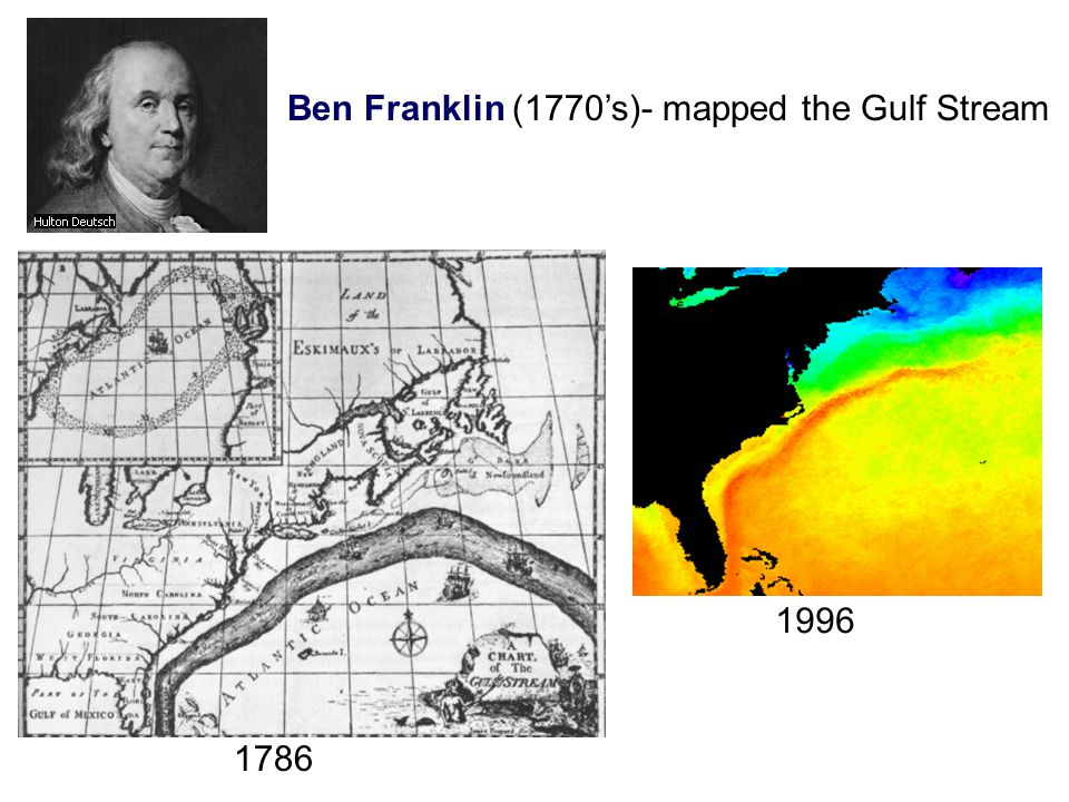 Ben Franklin (1770's)- mapped the Gulf Stream