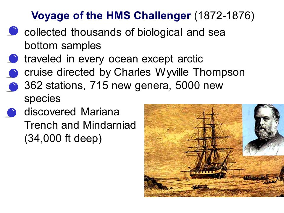 Voyage of the HMS Challenger (1872-1876)