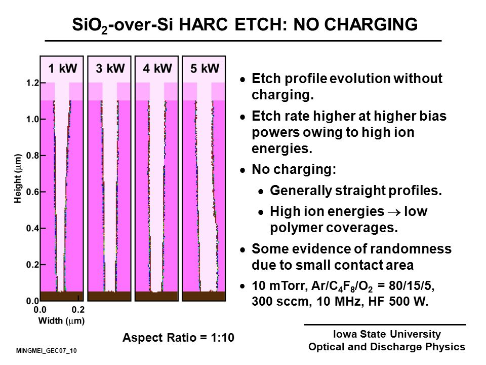 SiO2-over-Si HARC ETCH: NO CHARGING Optical and Discharge Physics