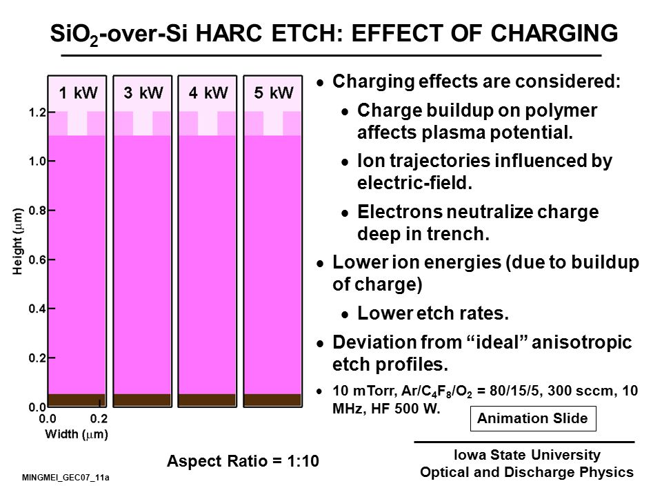 SiO2-over-Si HARC ETCH: EFFECT OF CHARGING