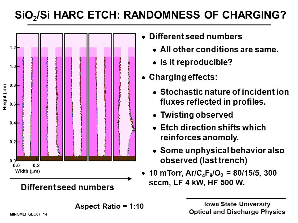 SiO2/Si HARC ETCH: RANDOMNESS OF CHARGING