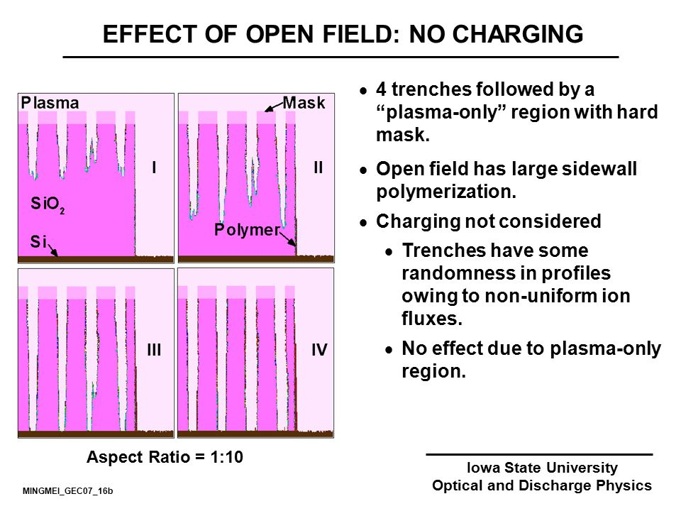 EFFECT OF OPEN FIELD: NO CHARGING Optical and Discharge Physics
