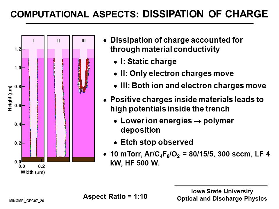 COMPUTATIONAL ASPECTS: DISSIPATION OF CHARGE