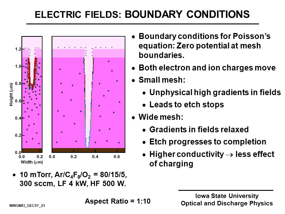 ELECTRIC FIELDS: BOUNDARY CONDITIONS Optical and Discharge Physics