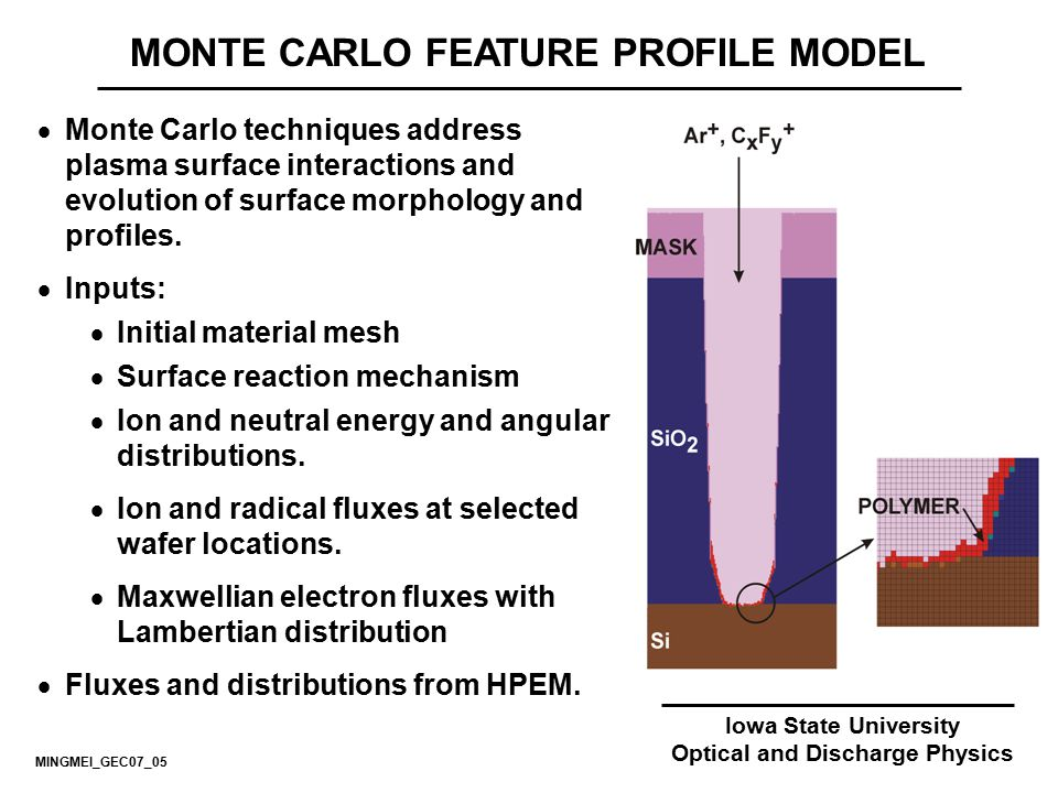MONTE CARLO FEATURE PROFILE MODEL Optical and Discharge Physics