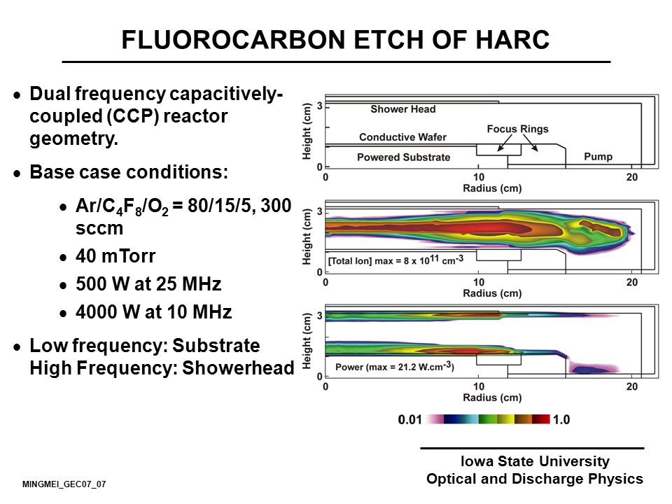 FLUOROCARBON ETCH OF HARC Optical and Discharge Physics