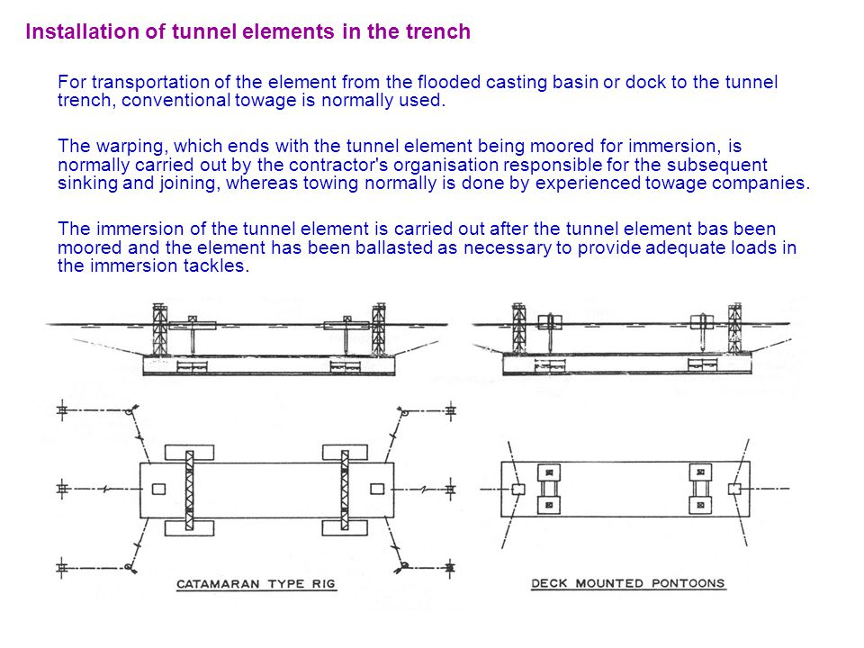 Installation of tunnel elements in the trench