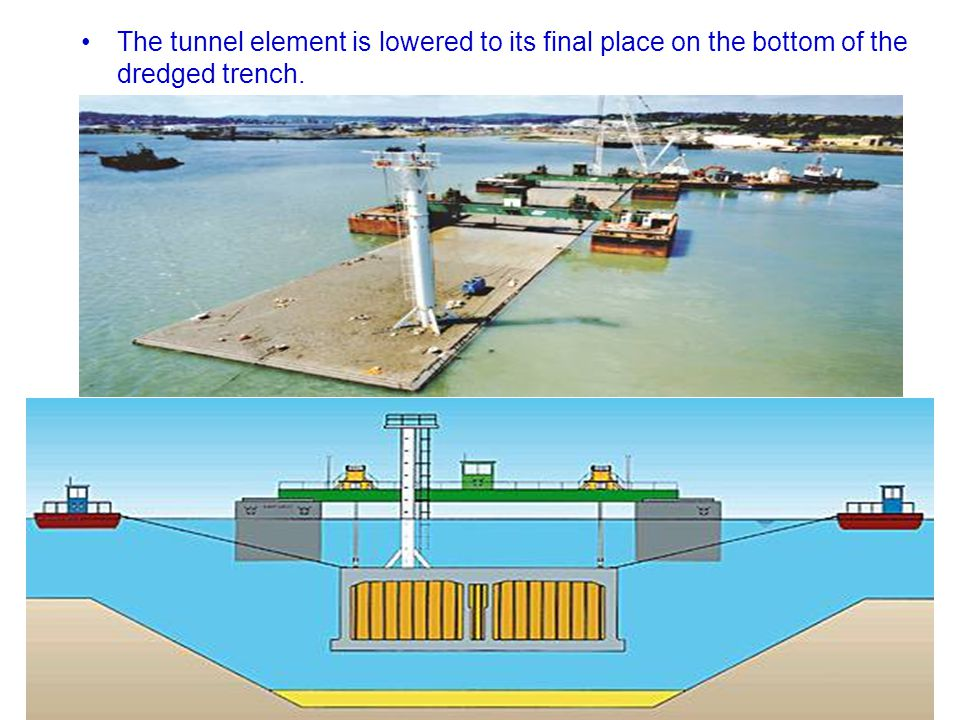 The tunnel element is lowered to its final place on the bottom of the dredged trench.