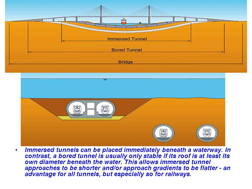 Immersed tunnels can be placed immediately beneath a waterway