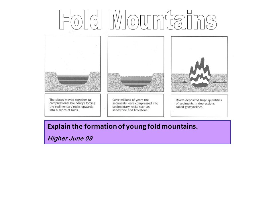 Fold Mountains Explain the formation of young fold mountains.