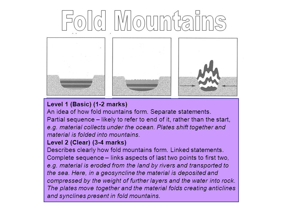Fold Mountains Level 1 (Basic) (1-2 marks)
