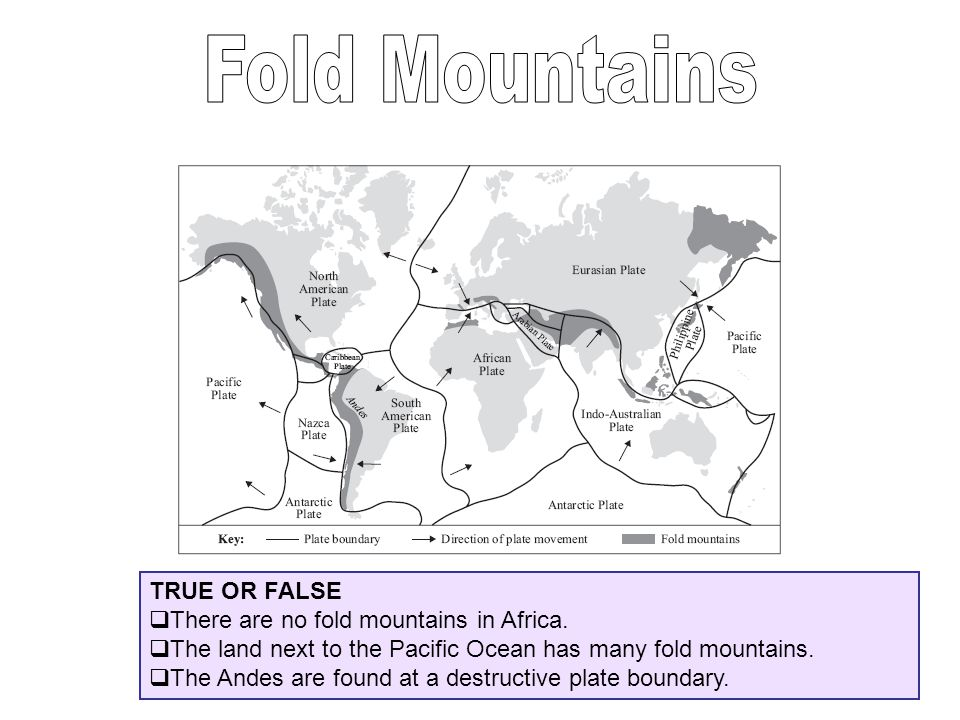 Fold Mountains TRUE OR FALSE There are no fold mountains in Africa.