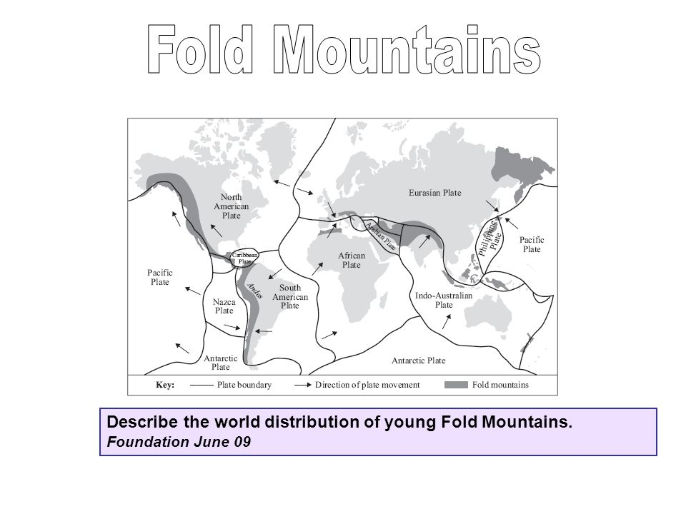 Fold Mountains Describe the world distribution of young Fold Mountains. Foundation June 09
