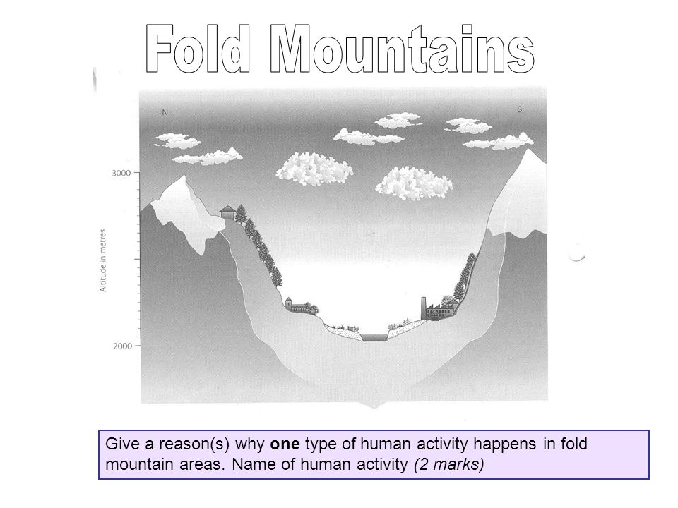 Fold Mountains Give a reason(s) why one type of human activity happens in fold mountain areas.