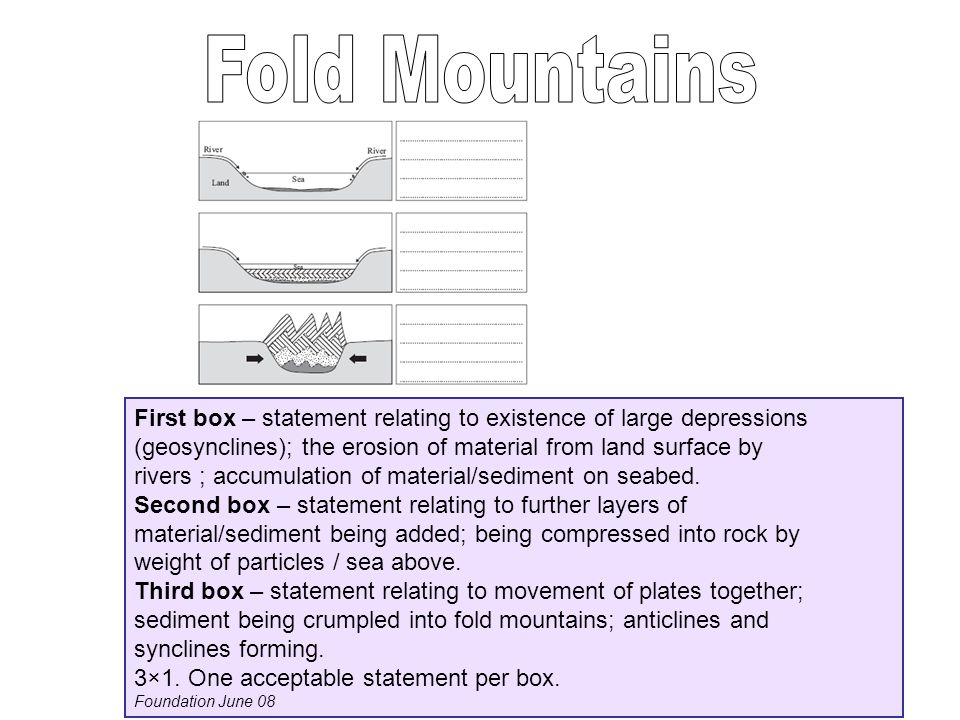 Fold Mountains First box – statement relating to existence of large depressions. (geosynclines); the erosion of material from land surface by.