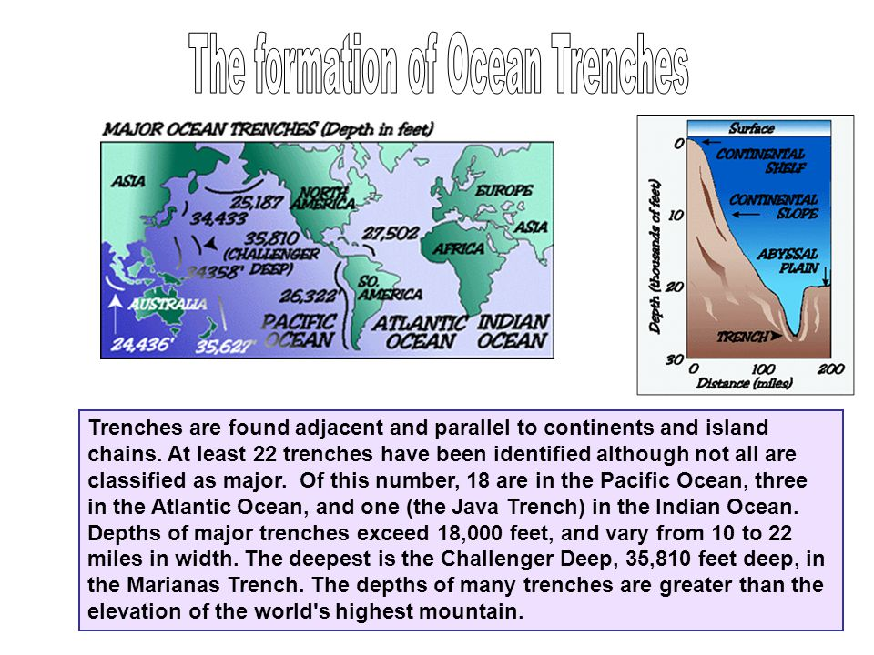 The formation of Ocean Trenches