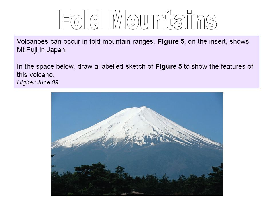 Fold Mountains Volcanoes can occur in fold mountain ranges. Figure 5, on the insert, shows Mt Fuji in Japan.