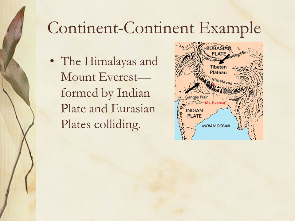 Continent-Continent Example